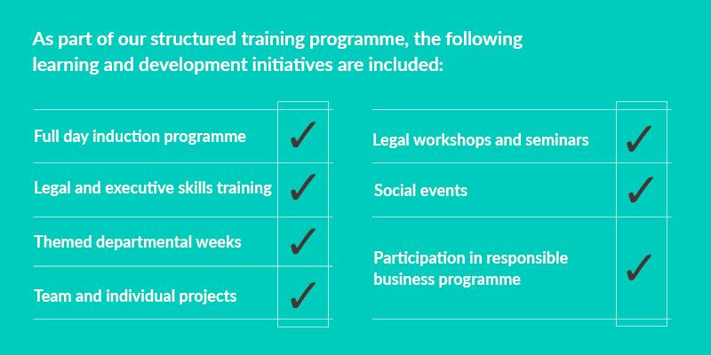 Summer Intern Programme L&D initiatives