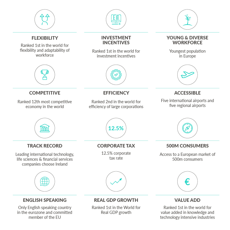 Key incentives for foreign investors on choosing Ireland infographic